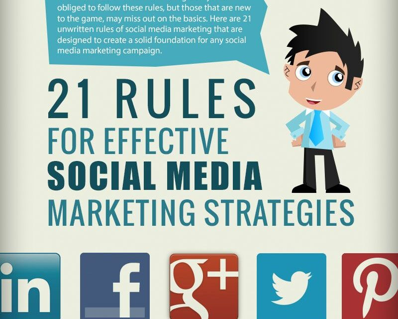 Follow These Rules For Effective Online Marketing
