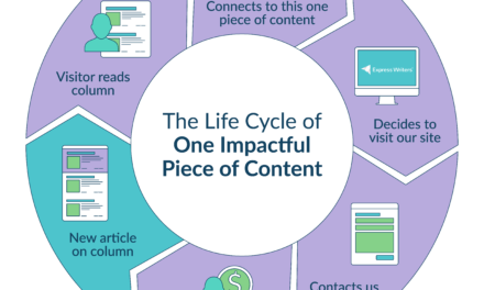 Is Article Marketing A New Way For Internet Marketing