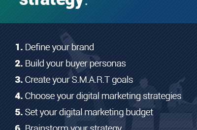 Learn Web Marketing The Right Way – Excellent Tips To Begin