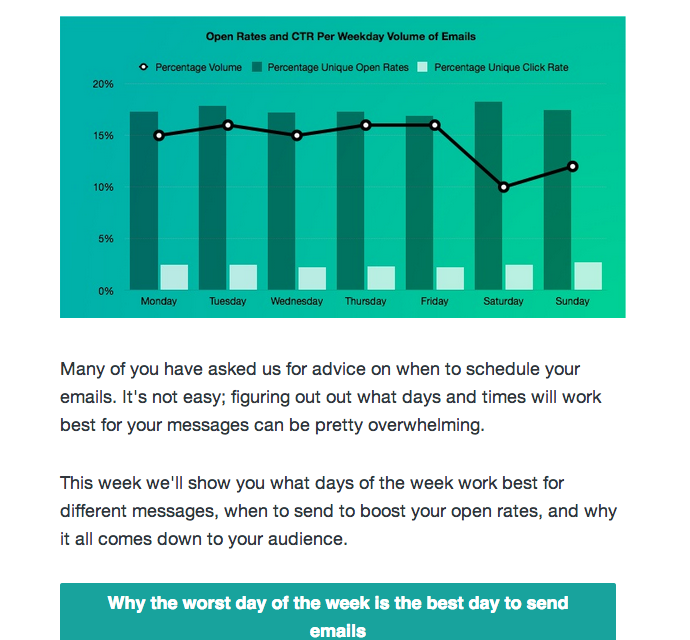 How To Send Email Customers Want To Read