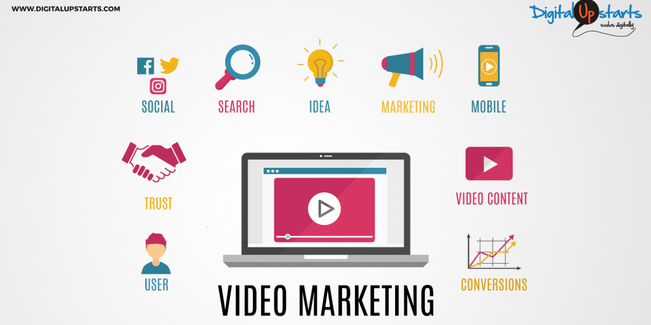 How To Use Video Marketing To Improve Your Business